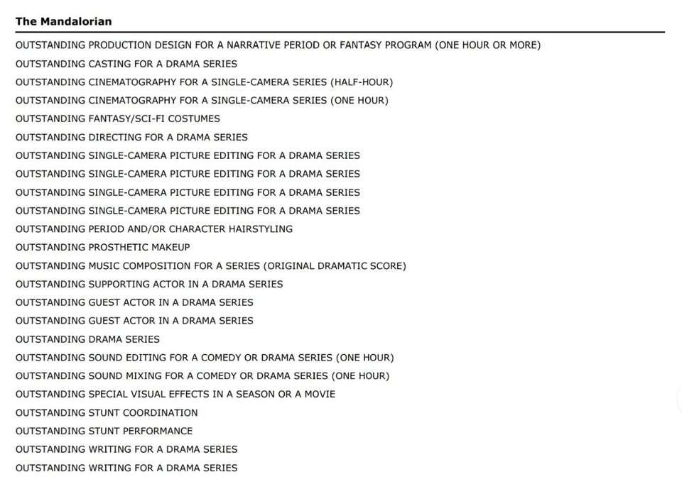 , The Mandalorian: nuovo record, 24 nomination agli Emmy, Star Wars Addicted